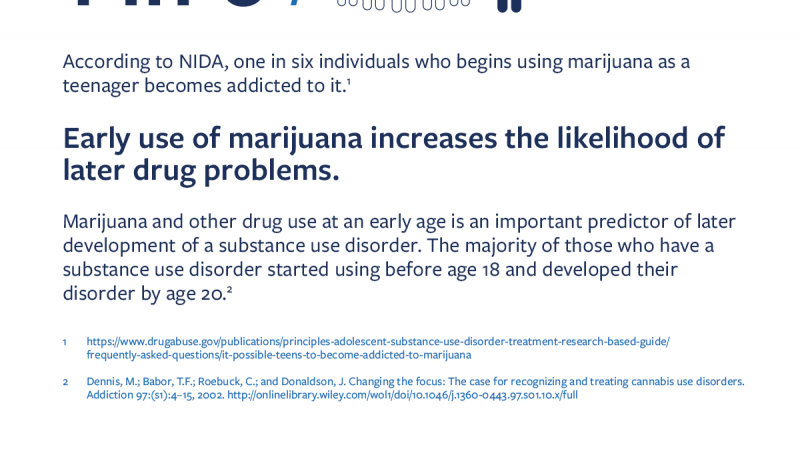 Infographic explaining that early use of marijuana is associated with later drug problems. It also explains that 1 in 6 individuals who use marijuana before the age of 16 become addicted to it.