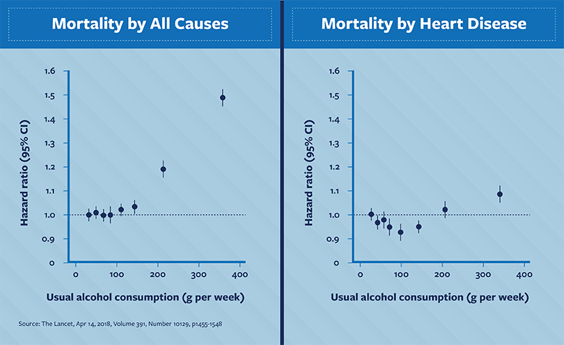 alcohol death risk